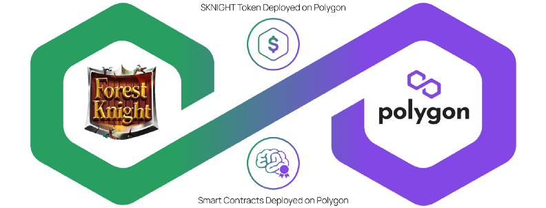 Forest Knight has laid out its strategic partnership and integration plans with Polygon